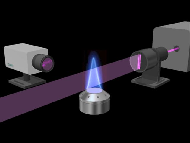 LIF (Laser Induced Fluorescence) is a generic term for technologies to excite specific molecules contained in a measurement target by a single wavelength light source such as laser and observe the fluorescence from the molecule.