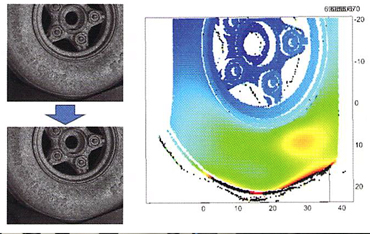Displacement measurement by weight change of rubber tire (3D)