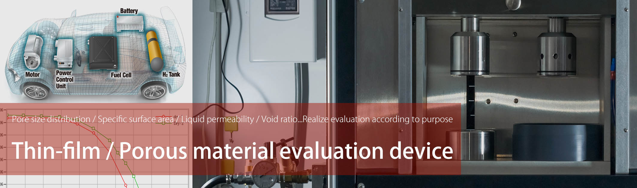 Pore size distribution, specific surface area, liquid permeability and porosity evaluation of prior art materials such as fuel cells and hollow fibers are achieved. Thin film porous material evaluation equipment lineup.